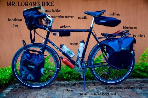 Bike: Surly Long Haul Trucker, Panniers: Ortlieb, Bottles: REI Purist, Saddle: Brooks